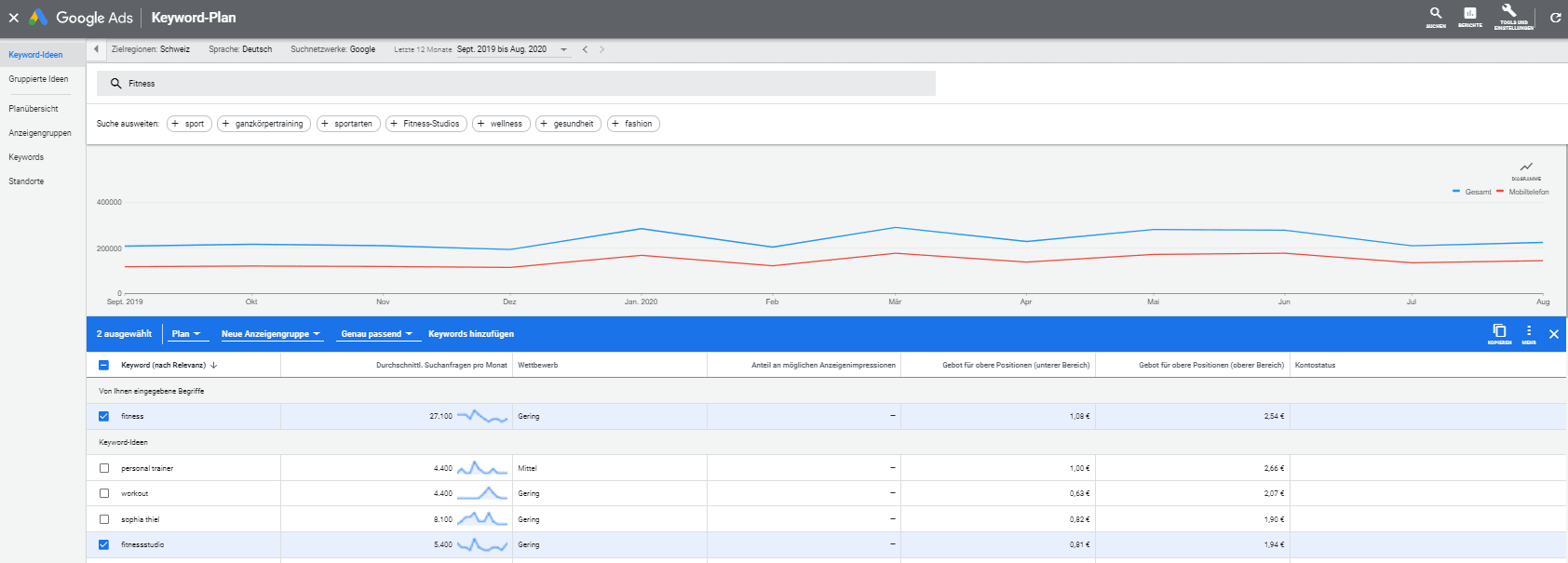 keyword liste google ads keyword planer übersicht suchvolumen detail