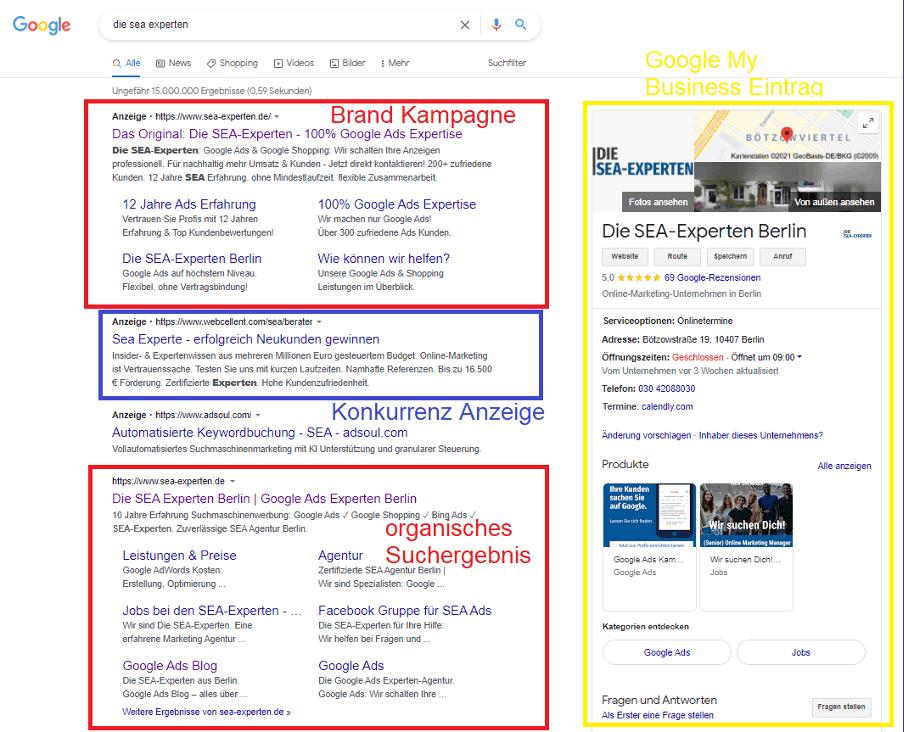 Brand Kampagnen Google_Ads